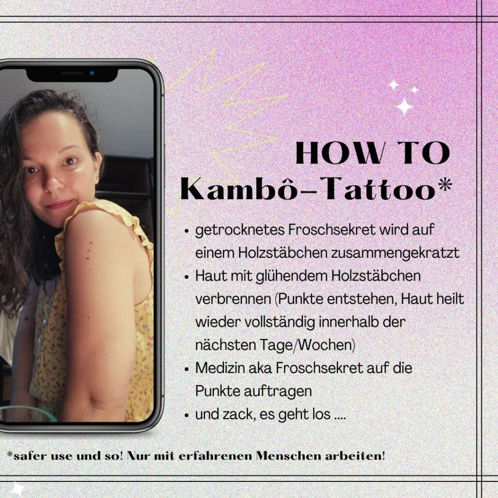 Infografik: Kambô-Tattoo